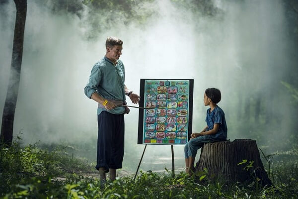 Teacher Dream Meaning and Interpretation: What Does it Mean to Dream About a Teacher?